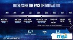 Intel 14nm至强悄悄升级:提升频率、增