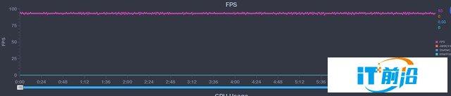 一加 9R游戏实测:不是电竞手机,但体验很出彩(待审)