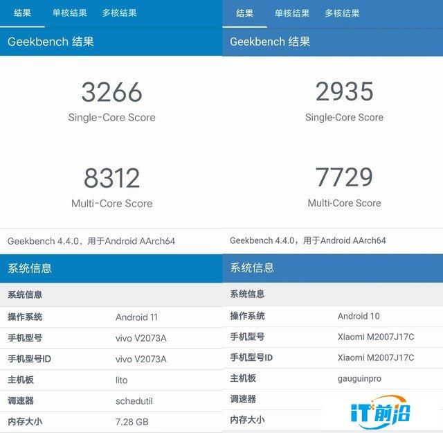 """后起之秀真的""""秀"""":iQOO Z3对比红米Note 9 Pro"""