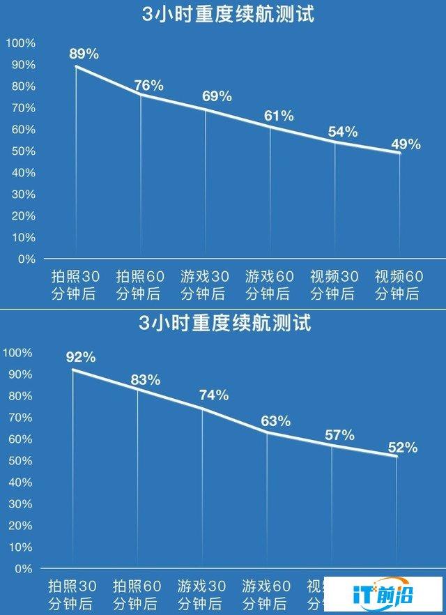 死磕性价比:iQOO Z3对比Redmi Note 9 Pro